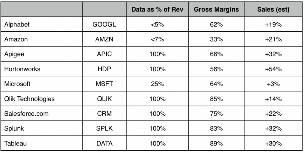 MatrixGoesMainstream2 Data, Gross Margins, Sales
