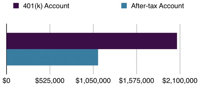 ThankYouUncleSam2 S&P 500 Returns (1990-2015)