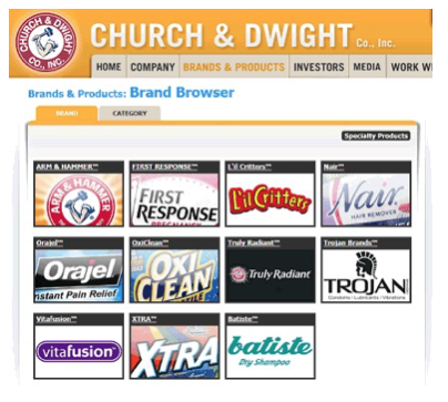 case 35 church dwight time to rethink portfolio In 2003, the brands acquired by both church & dwight and armkel were consolidated under church & dwight's control church & dwight's moves on the acquisition front continued in 2002, a year that saw the company eclipse the $1 billion-in-sales mark for the first time in its history.