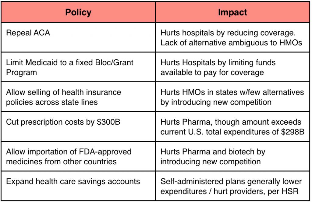 Healthcare 7 Tough Talk Donald table